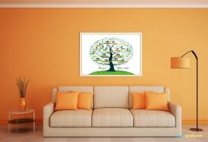 Belsőépítészként figyelembe veszem a családfa tervezésénél a környezetet, ahová a kép kerülni fog.